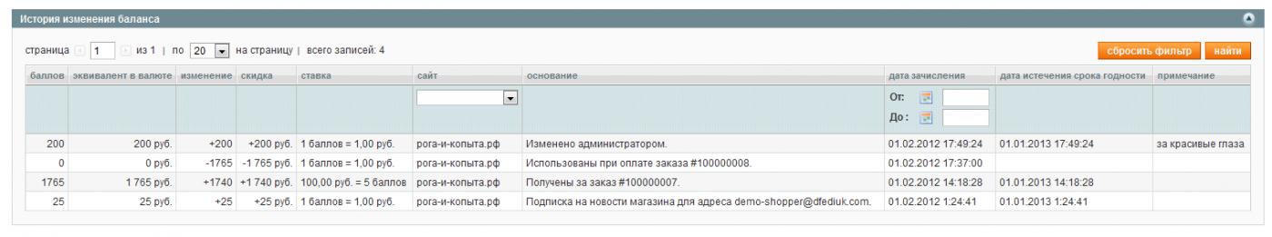 Прикрепленное изображение: magento-reward-admin-customer-9.png