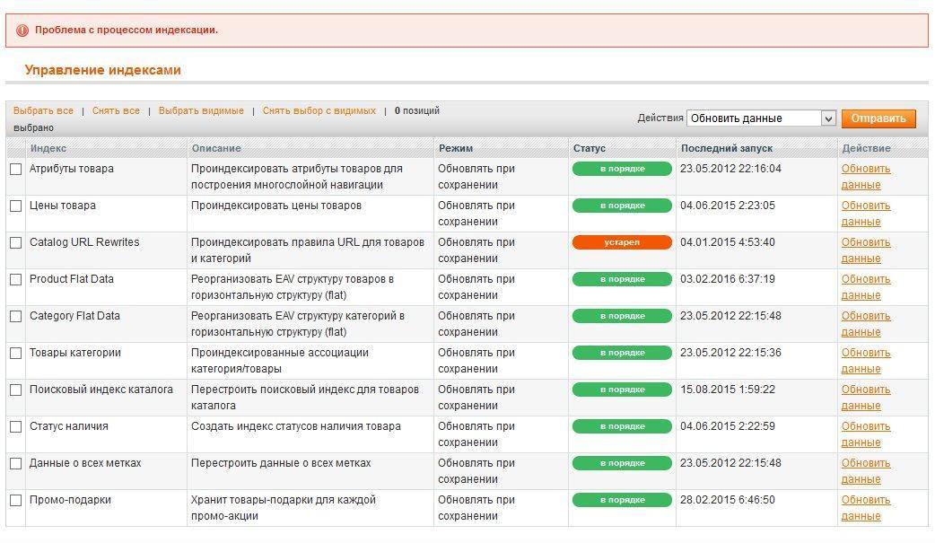 Прикрепленное изображение: проблема с индексацией.jpg