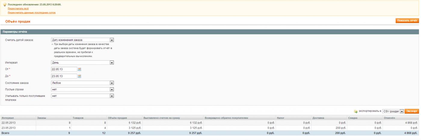 Прикрепленное изображение: отчет по деньгам.png