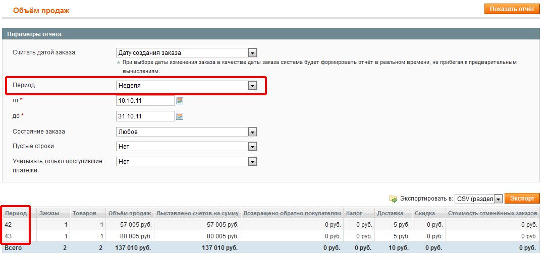 Прикрепленное изображение: magento-group-report-results-by-week-sample.png
