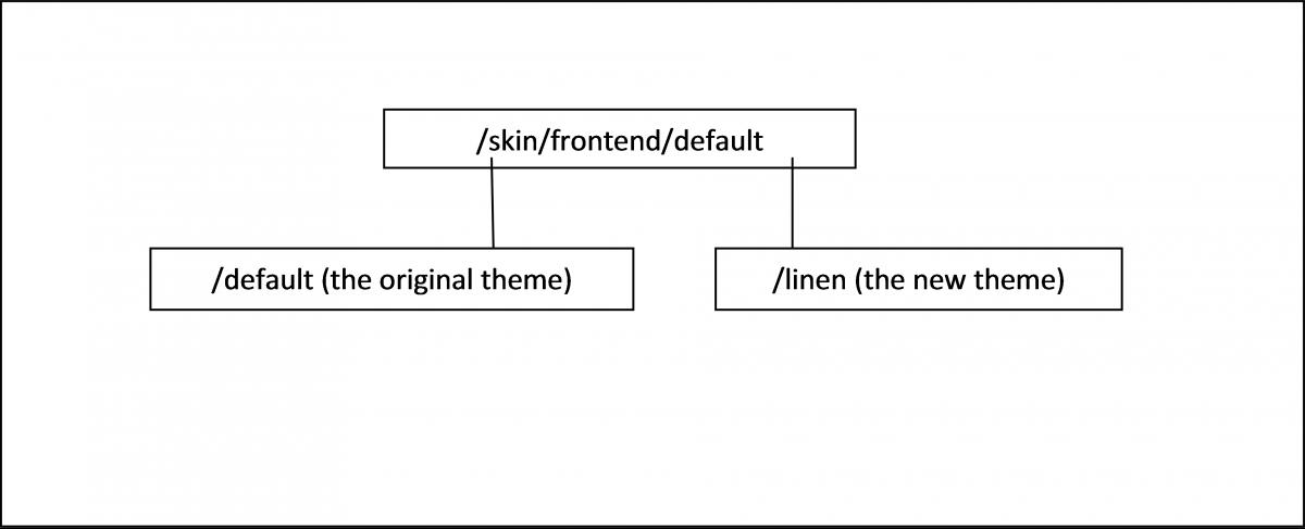 Прикрепленное изображение: схема 1.png