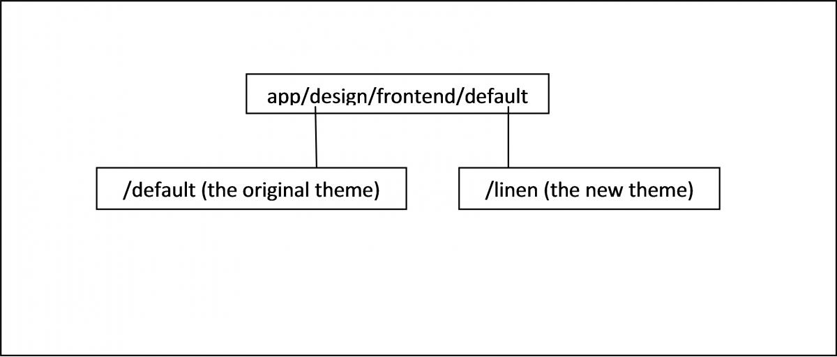 Прикрепленное изображение: схема 2.png